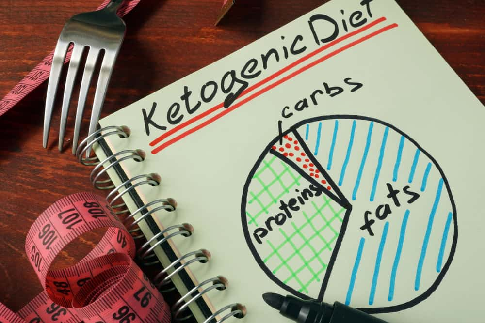 The ketogenic diet is extremely powerful, especially in shedding the pounds in your body. The drastic and significant reduction of carbohydrate consumption will lead your body to the state of ketosis. Once you are in this state, you will be using fat as fuel, which gives you access to speedy weight loss and other health benefits.