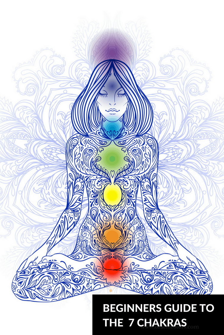 A BEGINNERS GUIDE TO THE 7 CHAKRAS
